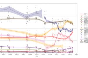 Sondages-election-présidentielle-2017_20170218 –